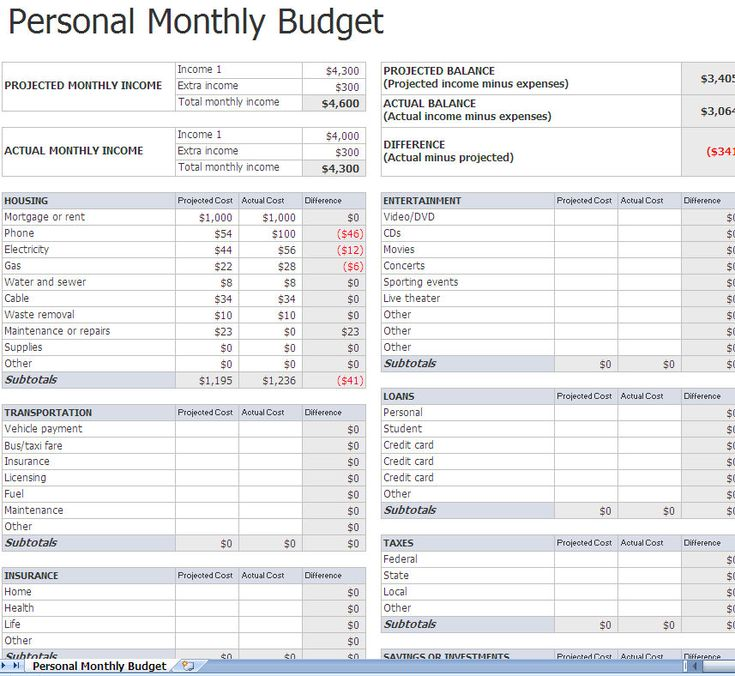 The 25+ Best Monthly Budget Planner Ideas On Pinterest | Printable