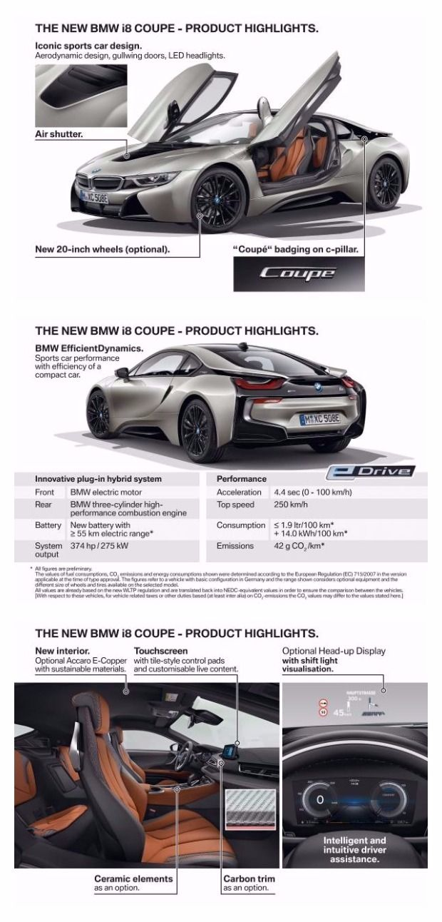 BMW i8 Coupe: BMW eDrive technology with hybrid synchronous electric motor, max. output: 105 kW/143 hp, max. torque: 250 Nm (184 lb-ft). Three-cylinder petrol engine with BMW TwinPower Turbo technology, capacity: 1,499 cc, output: 170 kW/231 hp, max. torque: 320 Nm (236 lb-ft). Hybrid-specific all-wheel drive, combustion engine driving the rear wheels, electric motor driving the front wheels. Acceleration [0 – 100 km/h]: 4.4 seconds, top speed: 250 km/h. Electric power consumption…
