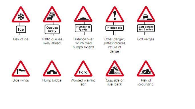 UK Highway Code Warning Signs