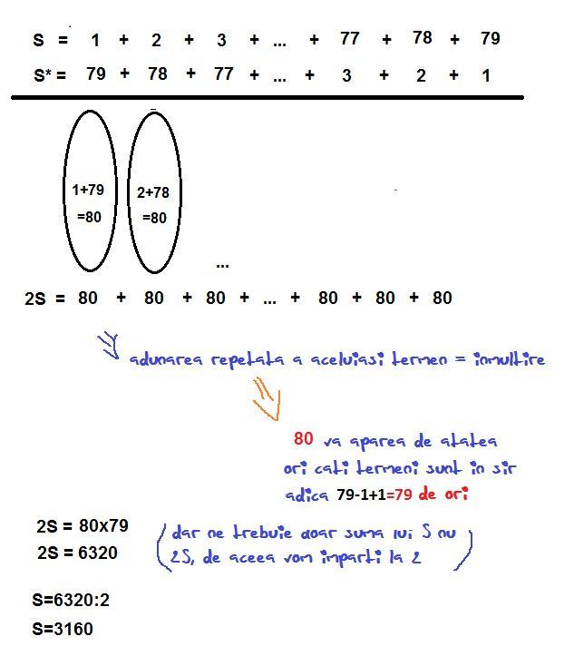 Pro Parinti: Cea mai simpla metoda de adunat un sir de numere consecutive (pe…