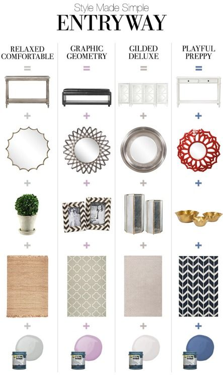23 Best Home Decorators Collection Images On Pinterest | House