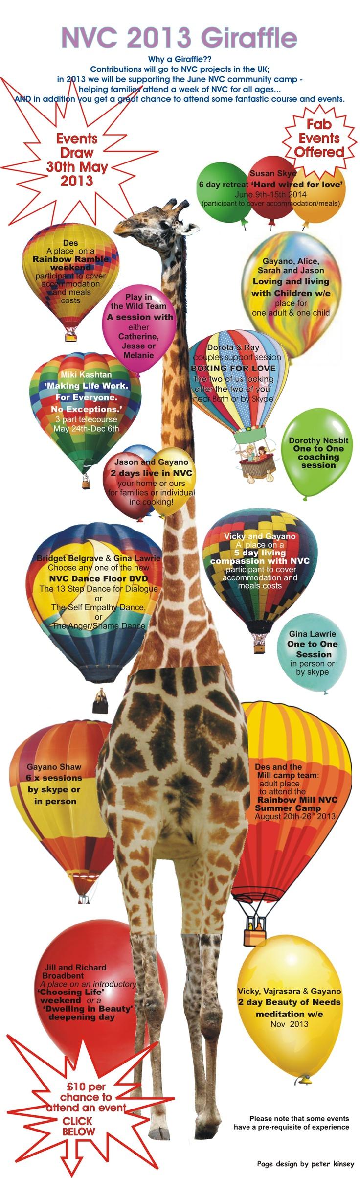 How do giraffes communicate?
