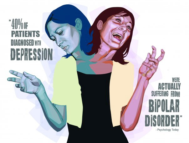 an introduction to the bipolar disorder one of the most tragic mood disorders Home » blogs » coping with depression » mood disorders vs personality disorders coping with  this is when a mood disorder may be to blame the most common and well-known mood disorder is .