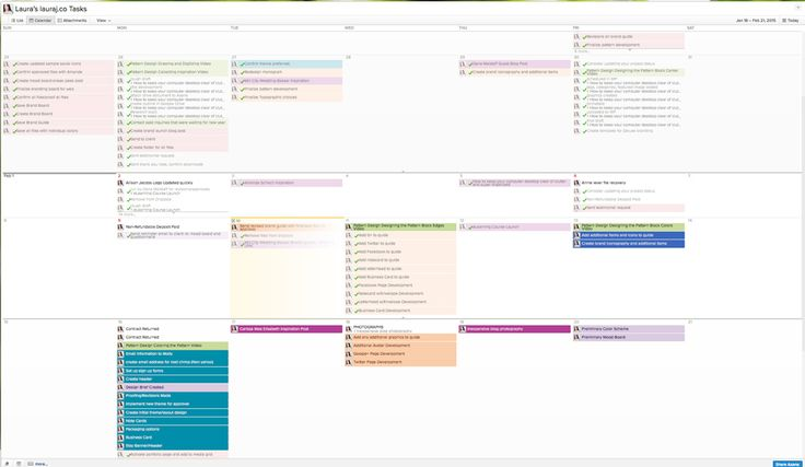 Asana App Project Management Why And How To Use