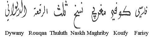 arabic calligraphy fonts online generator - Google Search