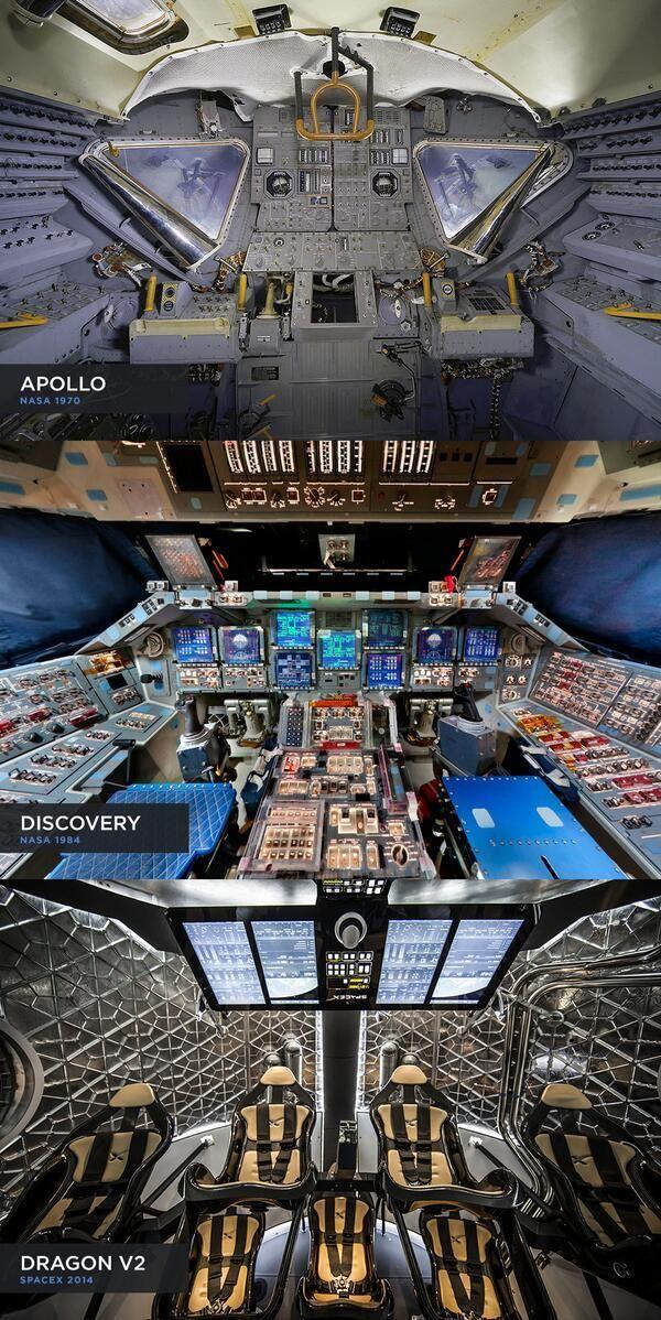 Three generations of spacefaring flight decks.