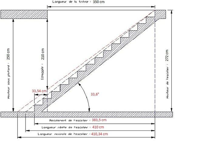 Calcul reculement escalier