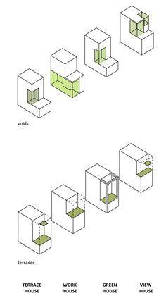 Duurzame houtlofts Buiksloterham - Architectuur.nl ANA architecten heeft in opdracht van Huiz& een serie van 4 woonwerklofts in de Buiksloterham in Amsterdam Noord ontworpen. -6- de mogelijkheden