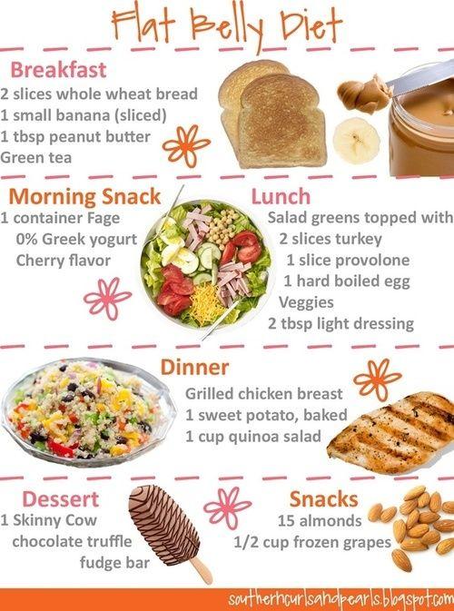 Flat belly diet day