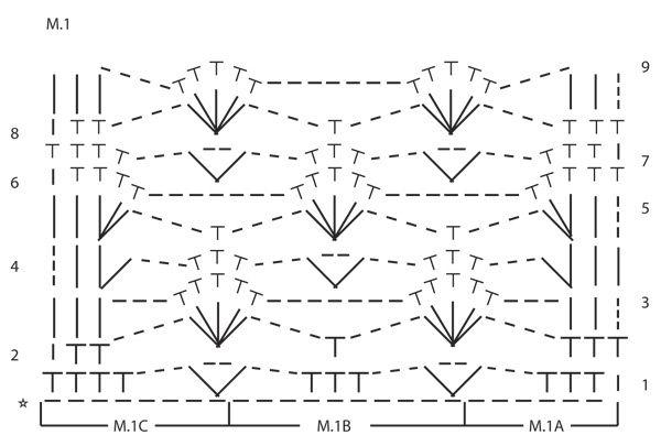 "DROPS 130-29 - Gehaakte DROPS sjaal in ""Cotton Viscose"". - Free pattern by DROPS Design"
