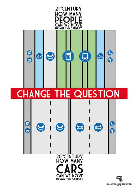"""Great diagram by by Copenhagenize.. Mobility is not about """"How many cars can we move down a street?""""It's time to change the question. If you ask """"How many PEOPLE can we move down a street? , the answer becomes much more modern and visionary. And simple. Oh, and cheaper."""
