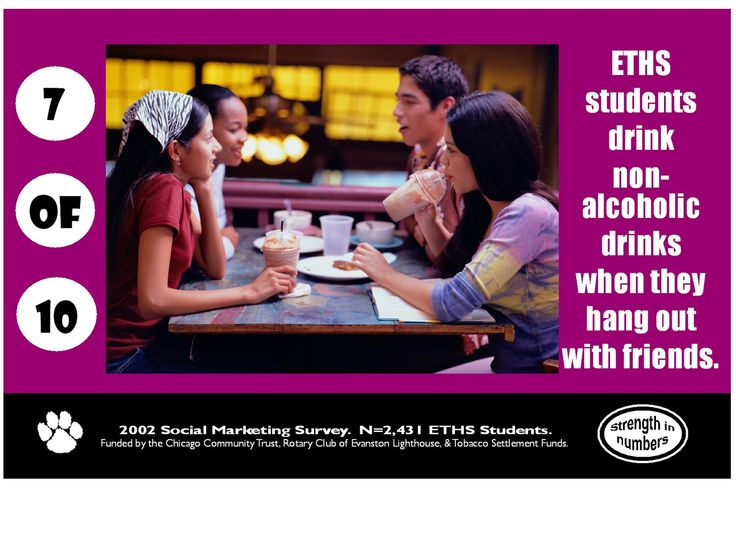 the influence of alcohol advertisements on social norms Which of the following advanced the position of the feminist perspective through research on gender advertisements that depicted how femininity and masculinity are portrayed jean kilbourne which sociological perspective is more likely to study the media's influence on society from a micro-level to see how social behavior is shaped.