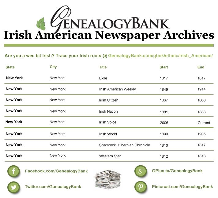 "Here is a list of Irish American Newspapers available online at GenealogyBank.com. Learn how to use them for Irish genealogy research at the GenealogyBank blog: ""Irish American Newspapers for Genealogy at GenealogyBank."" http://blog.genealogybank.com/irish-american-newspapers-for-genealogy.html"