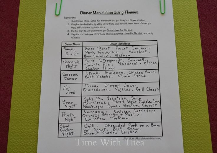 Blog post at Time With Thea : Menu Planning Using Themes - Part 2 ~  How to use dinner themes to help make the task of menu planning and deciding what to make for dinner[..]