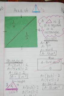 Area of Triangles FOLDABLE