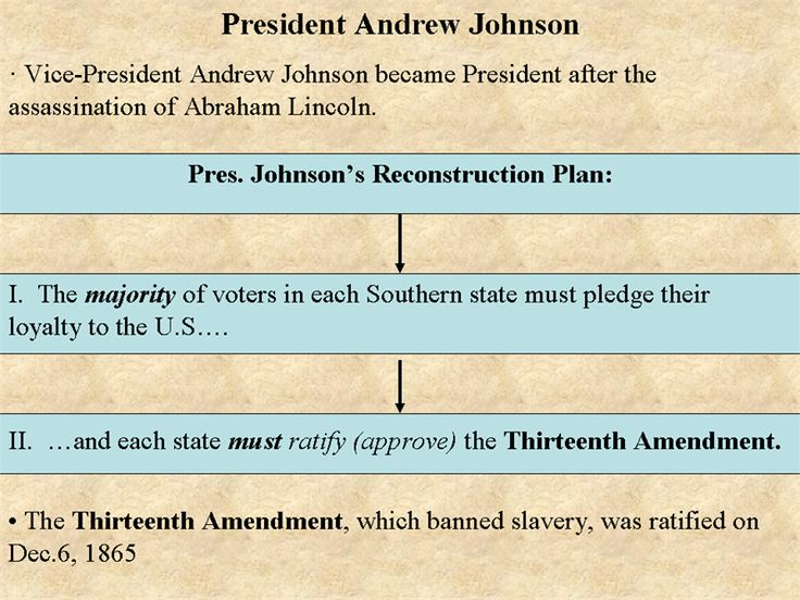 the reconstruction era president johnson versus The reconstruction era : newspapers during reconstruction 1865 -- seating the south's congressional delegation, 1865 -- president johnson versus.