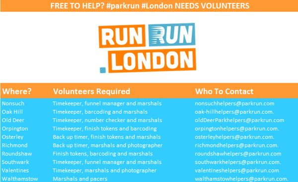 Almost Parkrun time in #London again! Will another 10,000 of you be in #London #Parks again!  #rrl