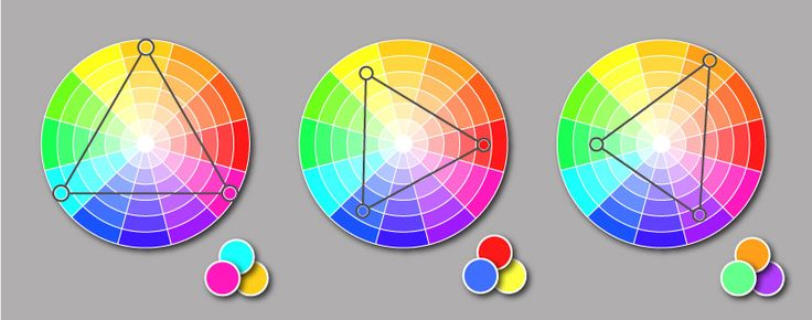 Цветовой круг (3 цвета)