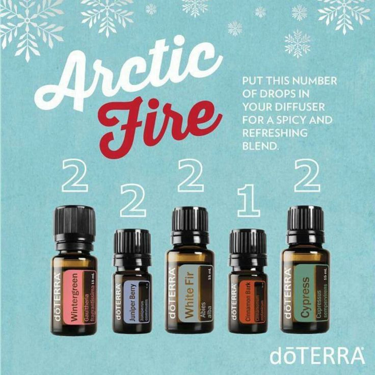 Artic Fire