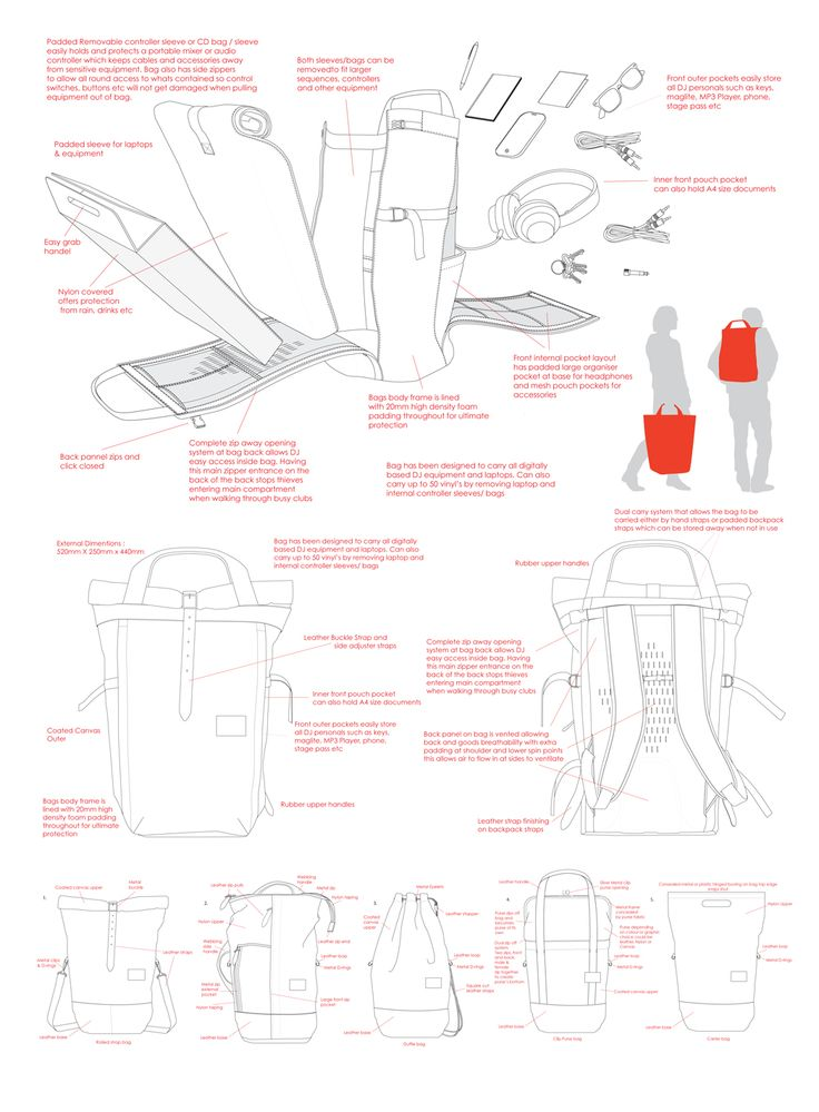 91 best technical drawings images on pinterest fashion Fashion design consultant