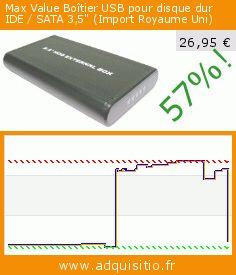 """Max Value Boîtier USB pour disque dur IDE / SATA 3,5"""" (Import Royaume Uni) (Appareils électroniques). Réduction de 57%! Prix actuel 26,95 €, l'ancien prix était de 63,00 €. http://www.adquisitio.fr/max-value/bo%C3%AEtier-usb-disque-dur"""