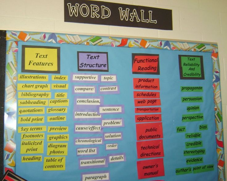 High+School+Word+Wall+Ideas | Middle School Reading Word Wall - neat different ideas! | school time
