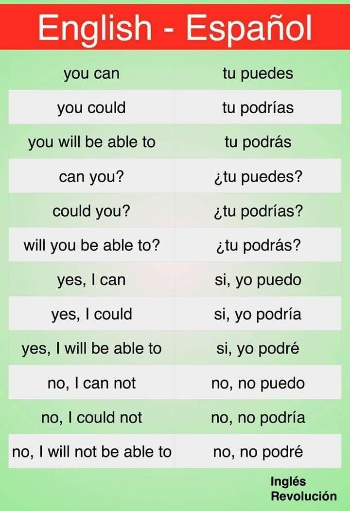 Traduccion #learningspanishlanguage   English/Spanish translation ...