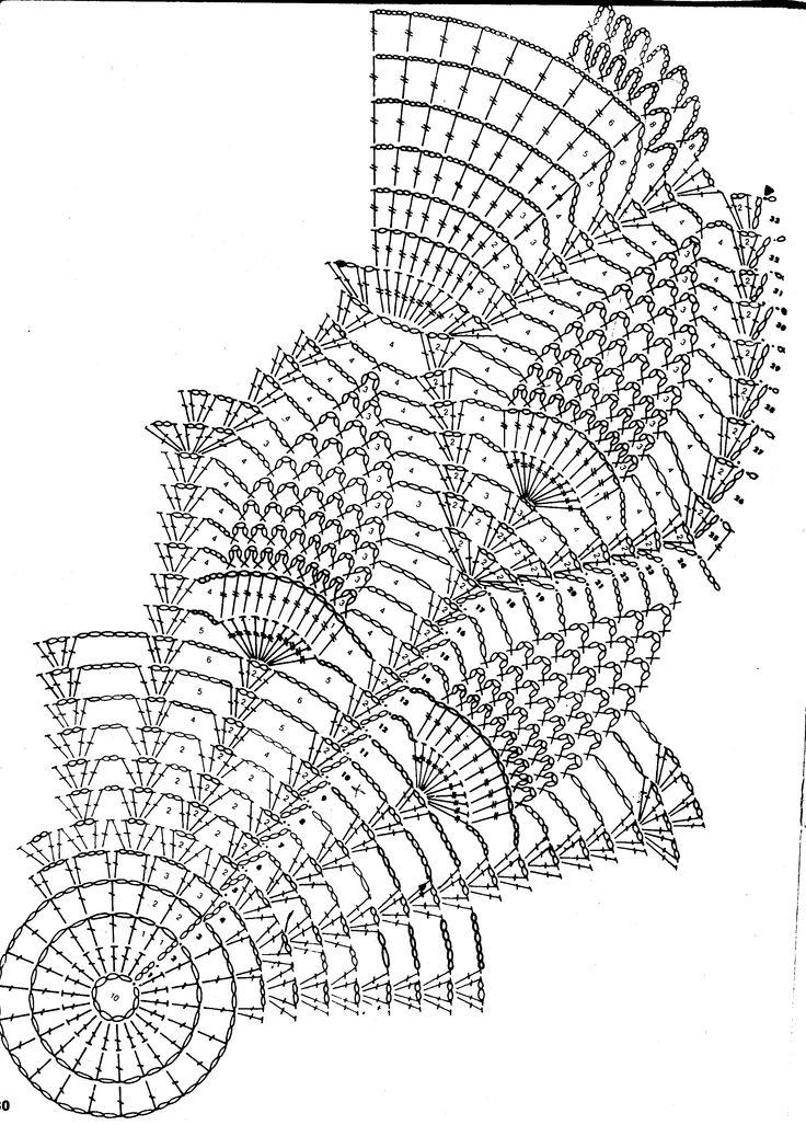 doily diagram                                                                                                                                                      More