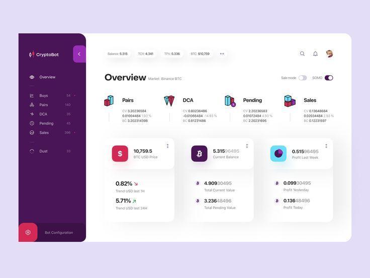 Cryptobot Overview Web Design Inspiration Web Design Dashboard Design