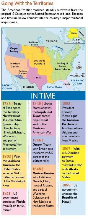 Timeline map of when the United States acquired major territories, from Family Tree Magazine.