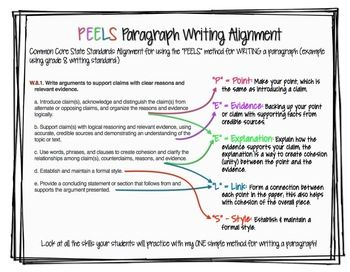PEEL Paragraph Structure - Poster and Worksheets