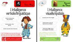 Les Intelligences Multiples                                                                                                                                                                                 Plus