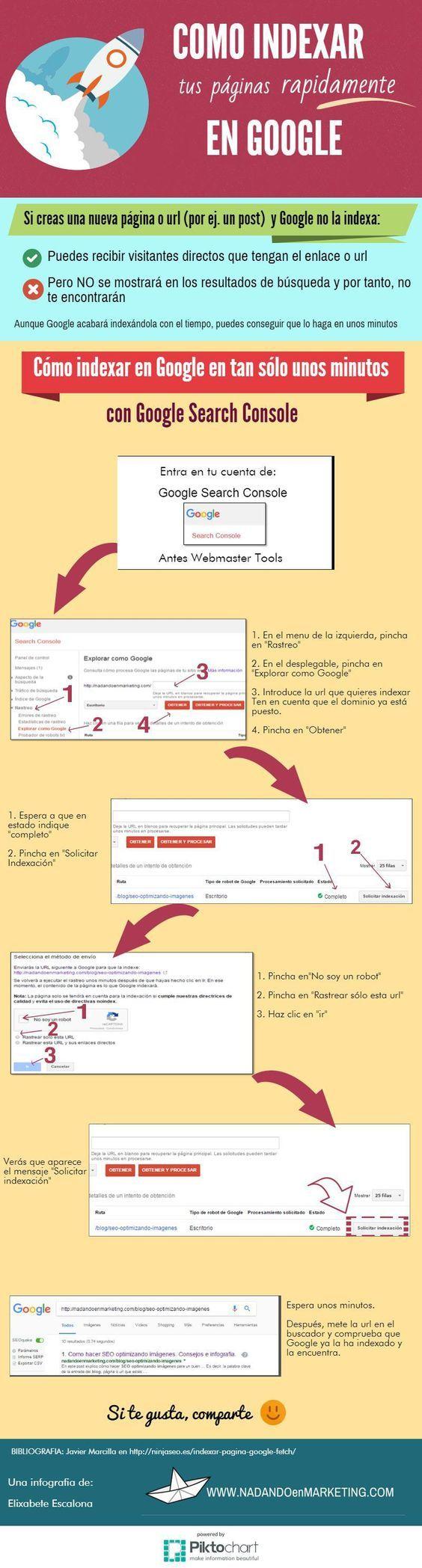 Cómo #indexar de forma fácil una #PaginaWeb en #Google  #buscadores #infografía #sitemap vía antevenio