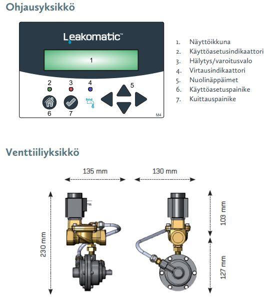 Saarni³: Leakomatic etäohjattava vesivuotovahti