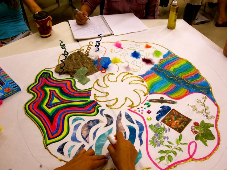 A group mandala showing how people saw themselves in the group.   Making a mandala  is a discipline for pulling all those scattered a...