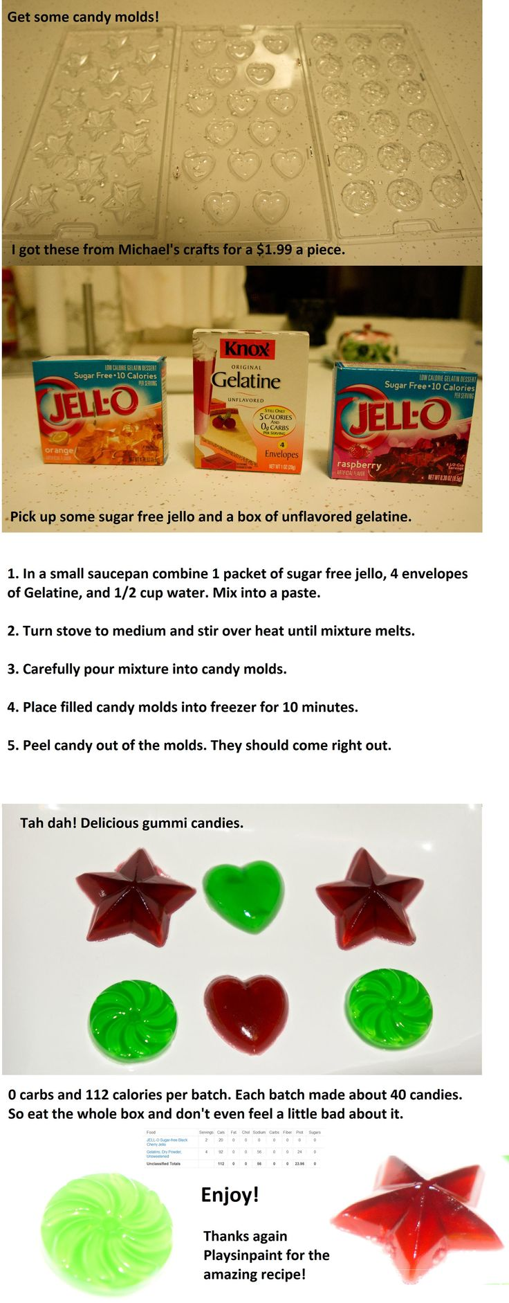 No-carb low calories gummy candy! I would pour in a jelly roll pan and cut in little squares.  Much easier.