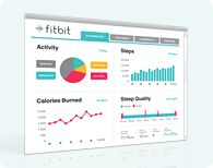 Fitbit, a great product
