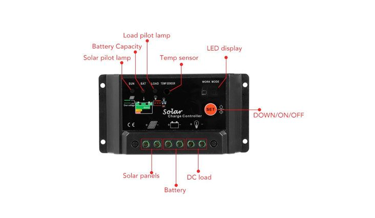 Top 10 Best Solar Charge Controllers For General Use In Review 2017 10 Things Solar Control