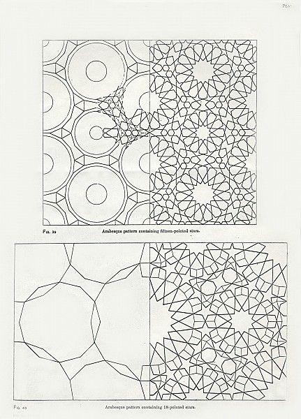 Dibujos geométricos del arte islámico. Esta página tiene todas las imágenes del libro Methods of Design, de Ernest Hanbury Hankin #teselación #geometría