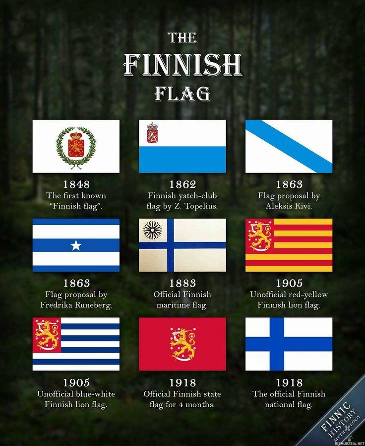 Suomen eri liput, viralliset ja epäviralliset, ajan saatossa.