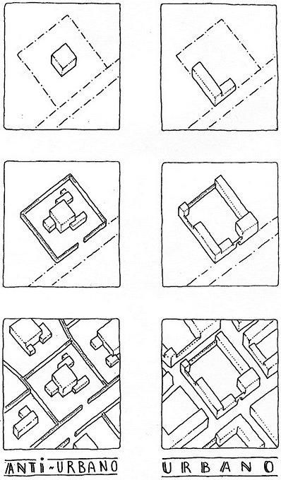 Urban and anti-urban forms of enclosure by Léon Krier. Click image to tweet and visit the slowottawa.ca boards >> http://www.pinterest.com/slowottawa/