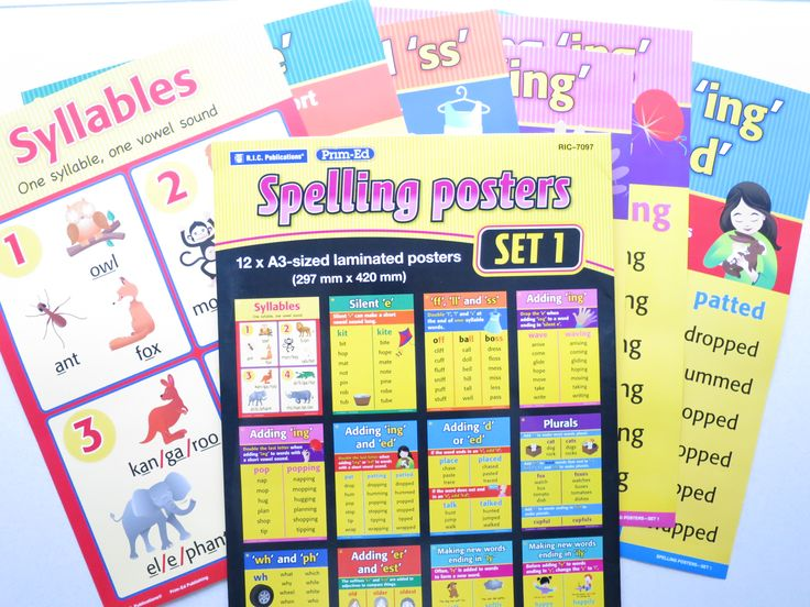 Review of R.I.C. Publications early years spelling poster sets.