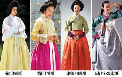 """""""Hanbok through the ages"""" from an exhibition in 2006 called """"The Beauty and Fashions of the Chosun Era."""""""