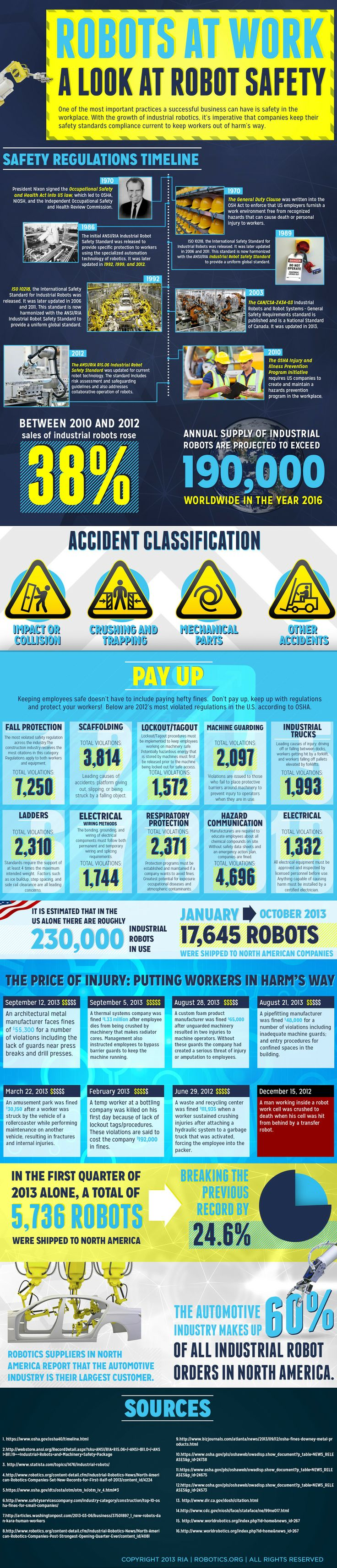 Robots At Work: A Look At Robotic Safety   #Infographic #Robots #Safety