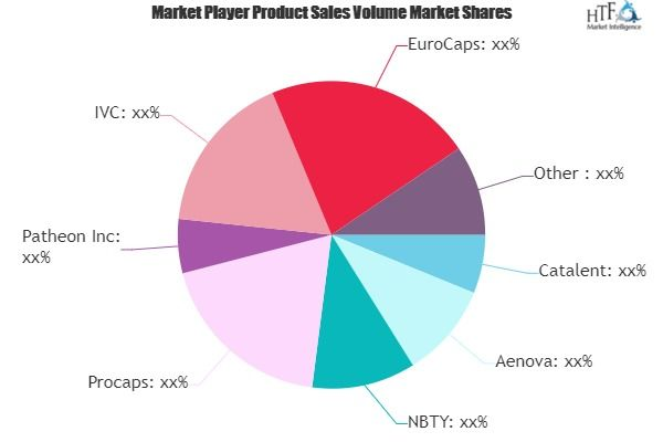 Empty Gelatin Capsule Market To Witness Huge Growth By 2026