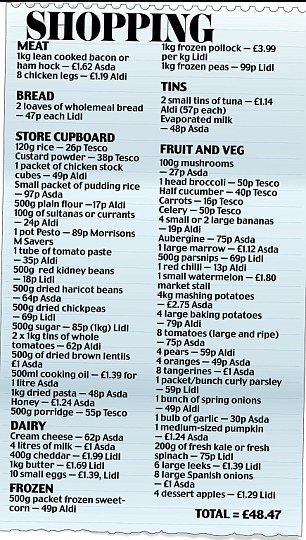 Best Printable Shopping Lists Images On   Food