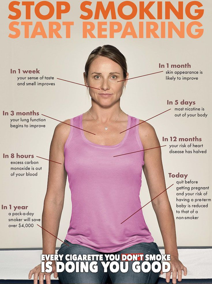 100 Best Smoking Health Hazard Infographics Images On Pinterest