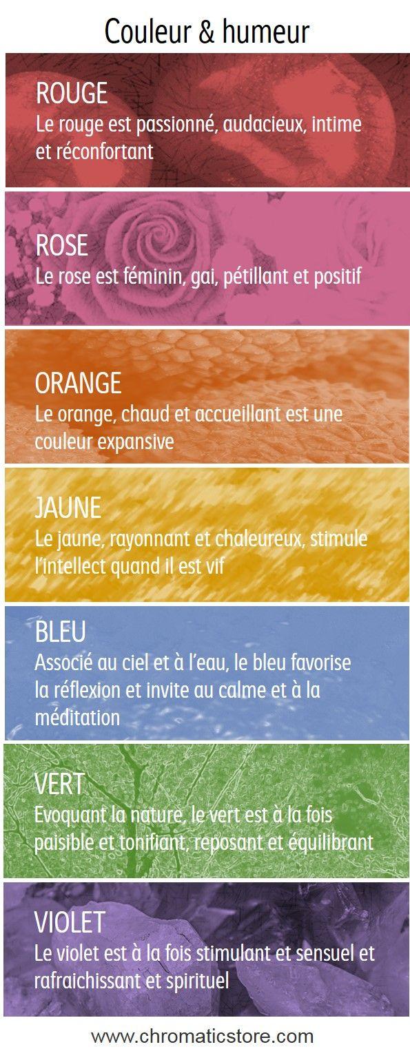 Quelques notions de base à tempérer selon l'intensité et la valeur tonale de la couleur. www.chromaticstore.com #langage #couleur