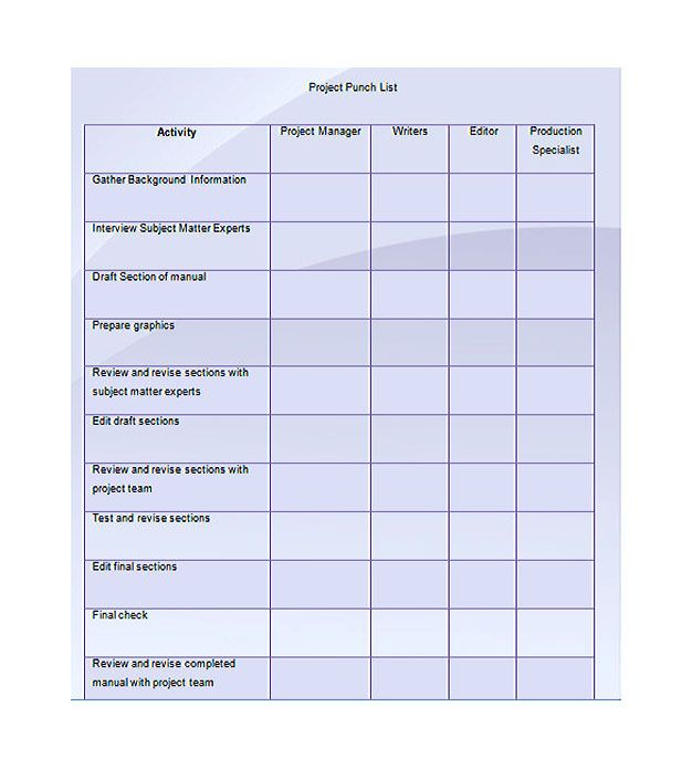 Punch List Template For House Remodeling Project On A Budget