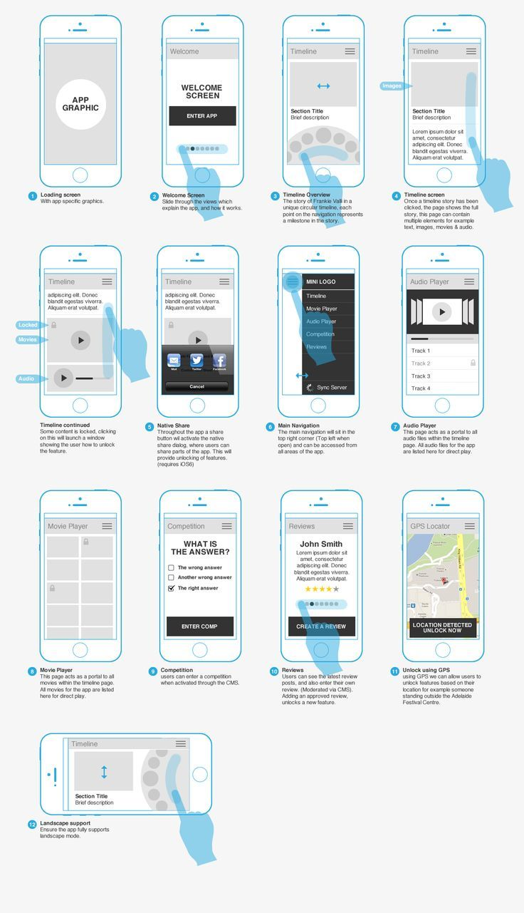 Wireframes demonstrating navigation and interaction patterns.